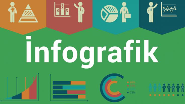 İnfo Grafik Tasarımı